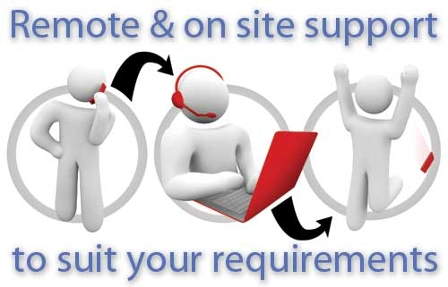 Supportbusinessservices