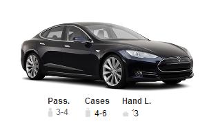 Tesla Model S supercar
