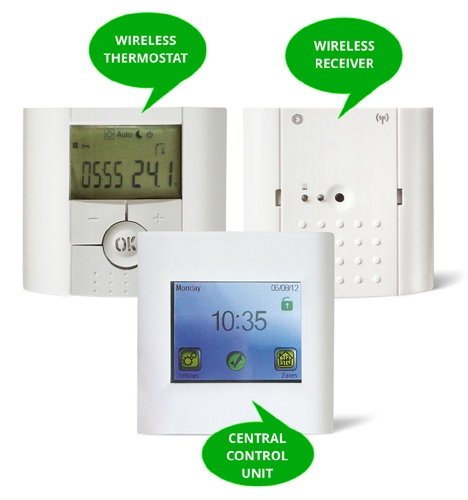Wireless Thermostat Central Heating Control System