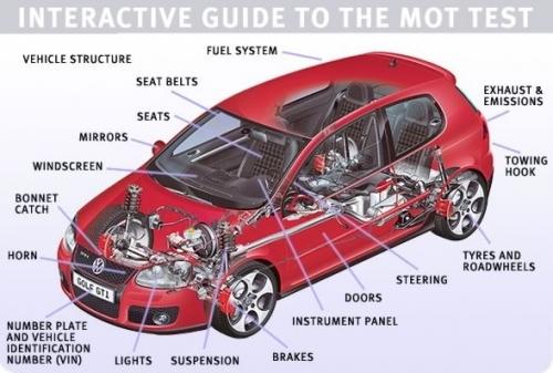 Mot Guide
