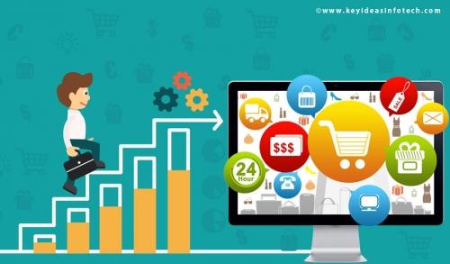 Ecommerce Website Design and Development Services